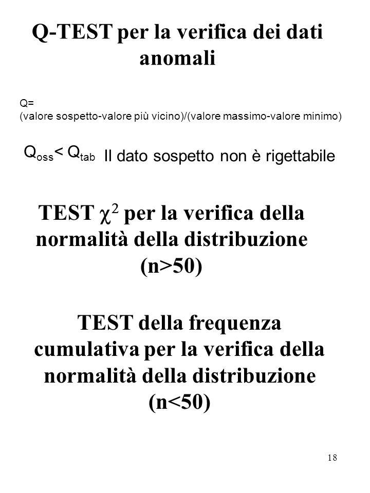 18 Q-TEST per la verifica dei dati anomali Q= (valore sospetto-valore più vicino)/(valore massimo-valore minimo) Q oss < Q tab Il dato sospetto non è