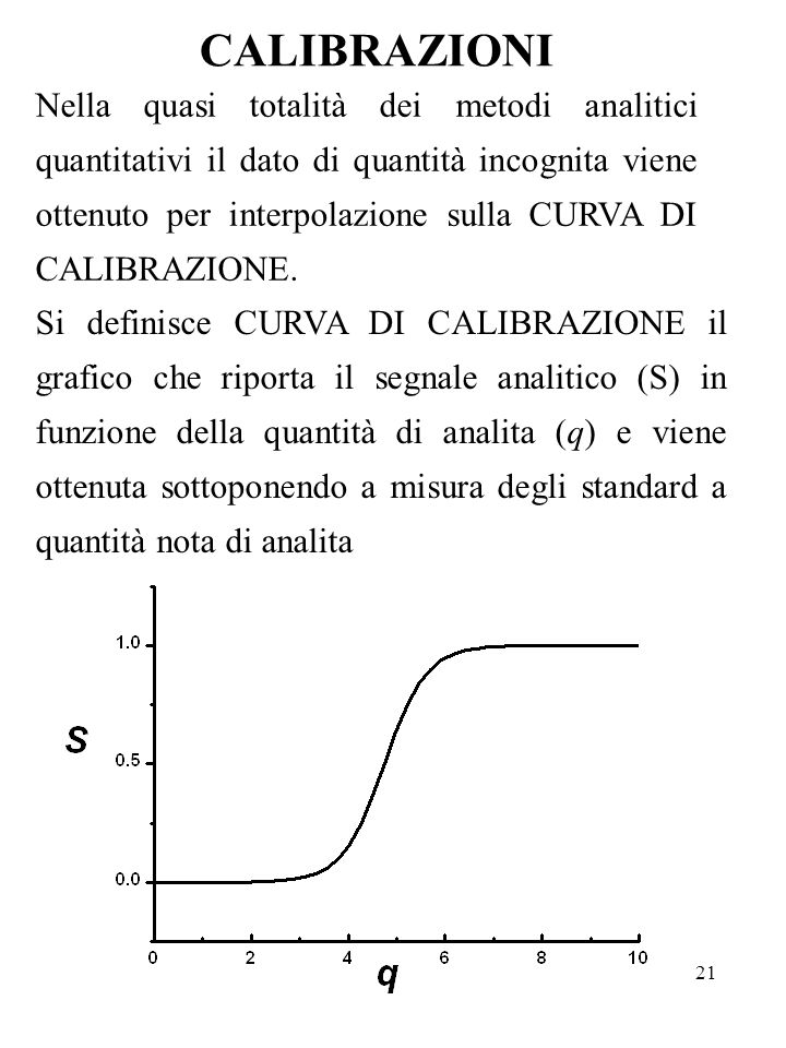 21 CALIBRAZIONI Si definisce CURVA DI CALIBRAZIONE il grafico che riporta il segnale analitico (S) in funzione della quantità di analita (q) e viene o