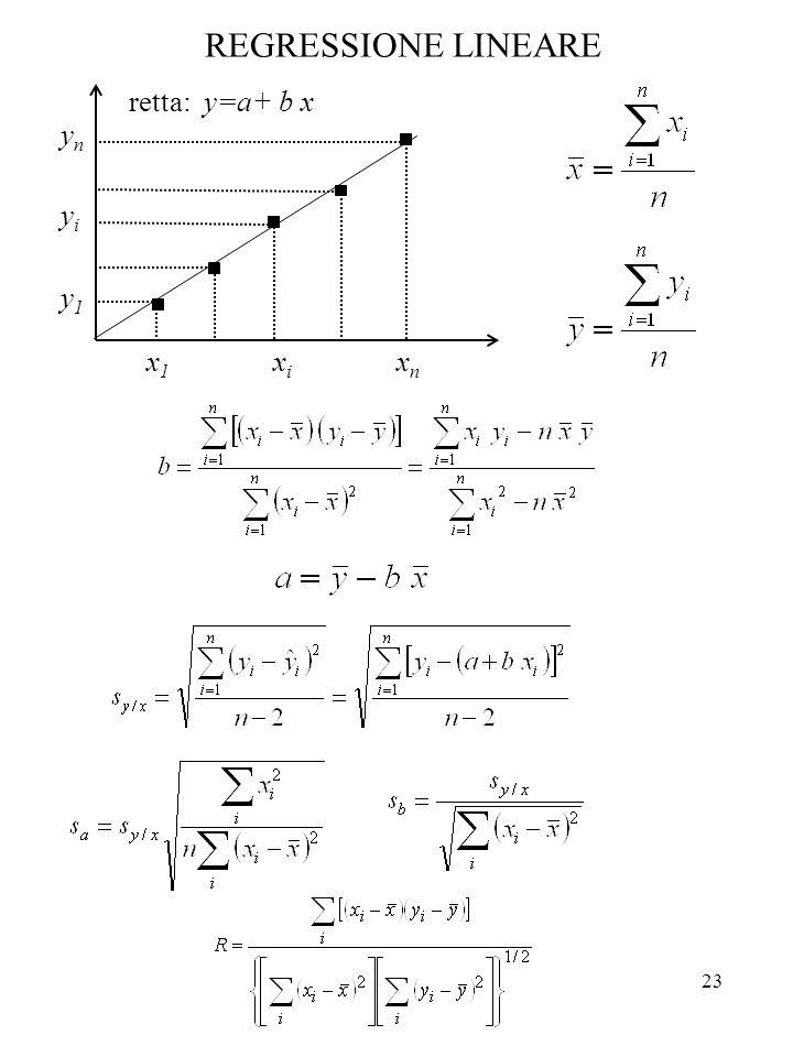 23 REGRESSIONE LINEARE x1x1 xixi xnxn y1y1 yiyi ynyn retta: y=a+ b x