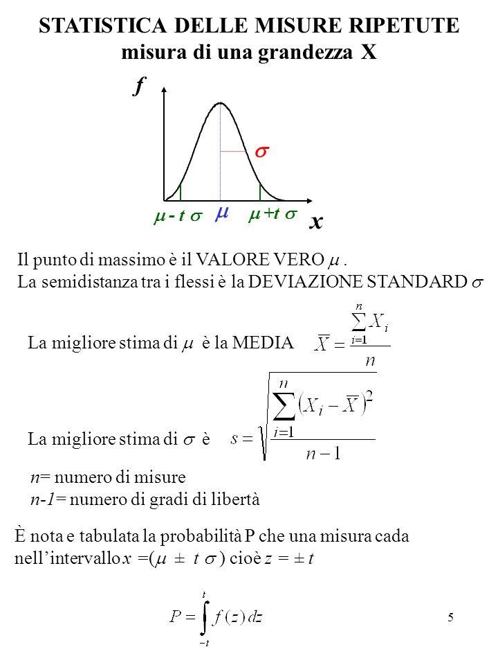5 Il punto di massimo è il VALORE VERO. La semidistanza tra i flessi è la DEVIAZIONE STANDARD f x +t - t La migliore stima di è la MEDIA La migliore s