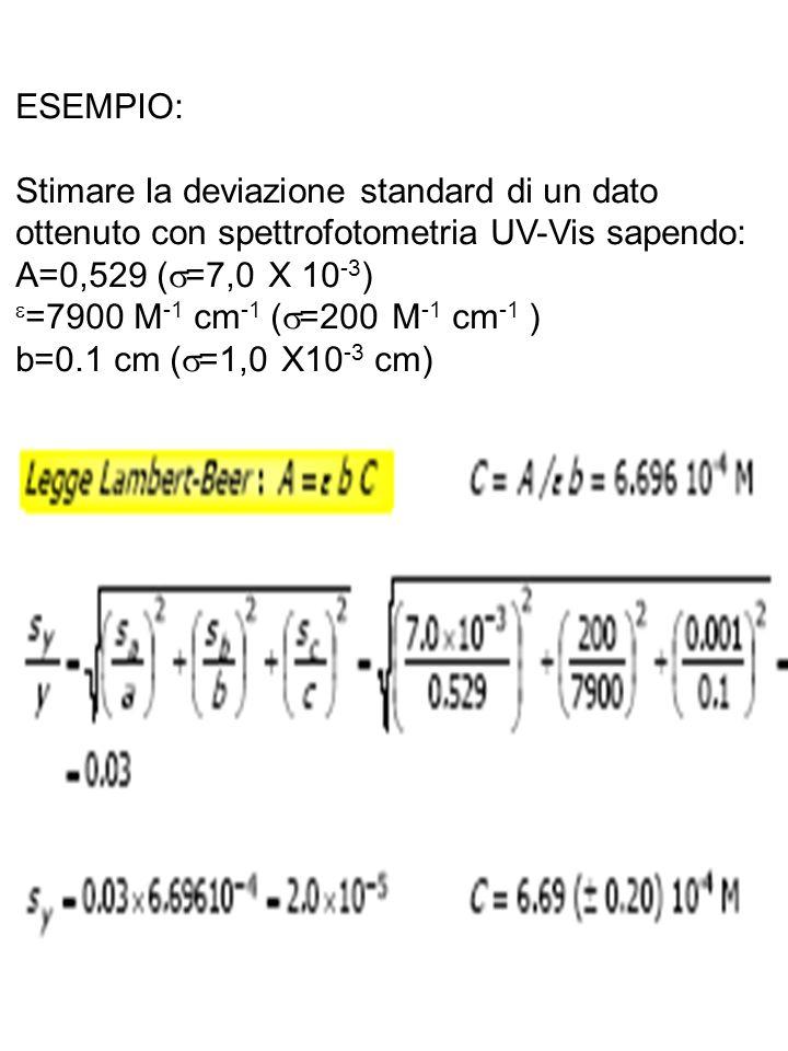 8 ESEMPIO: Stimare la deviazione standard di un dato ottenuto con spettrofotometria UV-Vis sapendo: A=0,529 ( =7,0 X 10 -3 ) =7900 M -1 cm -1 ( =200 M