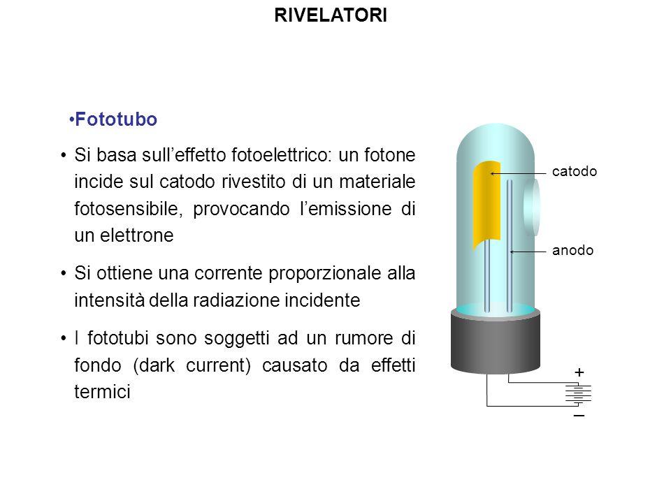 RIVELATORI Fototubo Si basa sulleffetto fotoelettrico: un fotone incide sul catodo rivestito di un materiale fotosensibile, provocando lemissione di u
