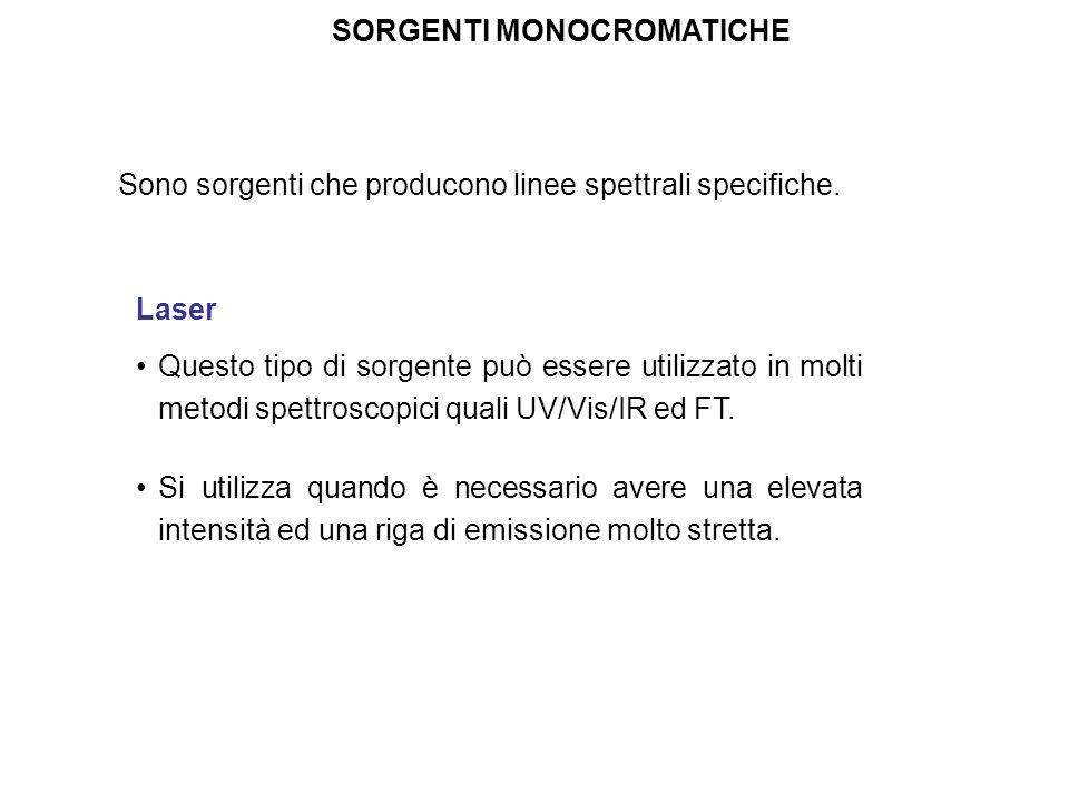 SORGENTI MONOCROMATICHE Sono sorgenti che producono linee spettrali specifiche. Questo tipo di sorgente può essere utilizzato in molti metodi spettros