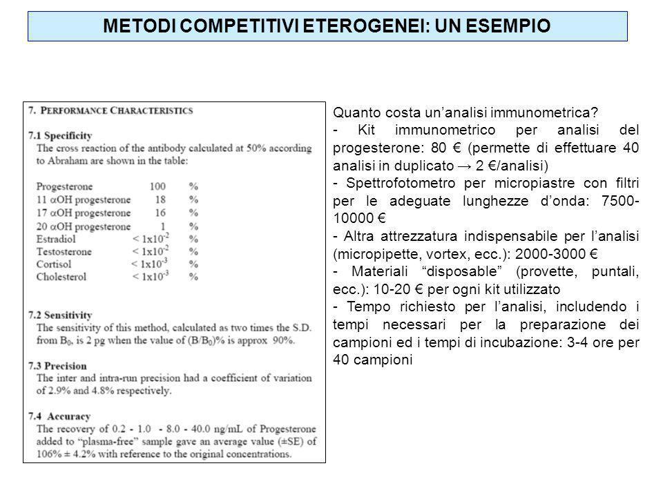 Quanto costa unanalisi immunometrica? - Kit immunometrico per analisi del progesterone: 80 (permette di effettuare 40 analisi in duplicato 2 /analisi)