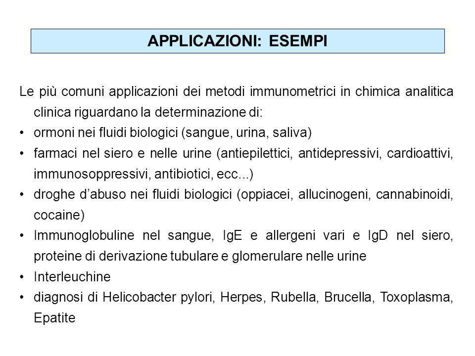 APPLICAZIONI: ESEMPI Le più comuni applicazioni dei metodi immunometrici in chimica analitica clinica riguardano la determinazione di: ormoni nei flui