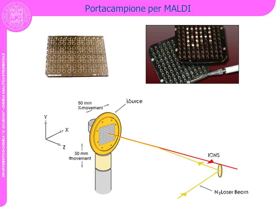 DIPARTIMENTO DI CHIMICA G. CIAMICIAN – CHIMICA ANALITICA STRUMENTALE Portacampione per MALDI