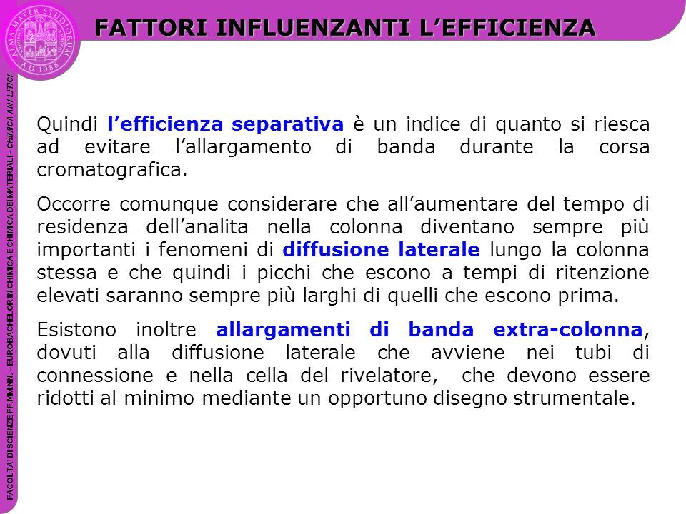 FACOLTA DI SCIENZE FF.MM.NN.