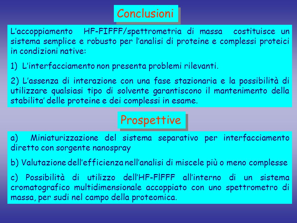 Conclusioni Laccoppiamento HF-FIFFF/spettrometria di massa costituisce un sistema semplice e robusto per lanalisi di proteine e complessi proteici in