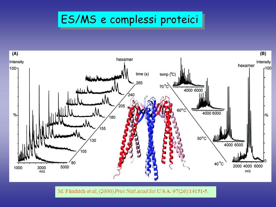 ES/MS e complessi proteici M. Fändrich, et al, (2000) Proc Natl Acad Sci U S A. 97(26):14151-5.