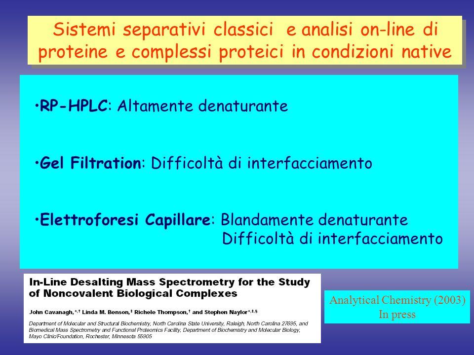 Fase mobile:ammonio acetato 50mM ;pH7 Analisi HF-FlFFF-MS della mioglobina da cavallo +9+8 +7 +6 17566.70 P.