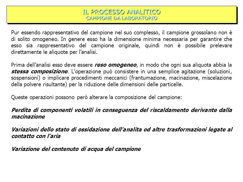 IL PROCESSO ANALITICO CAMPIONE DA LABORATORIO Pur essendo rappresentativo del campione nel suo complesso, il campione grossolano non è di solito omoge