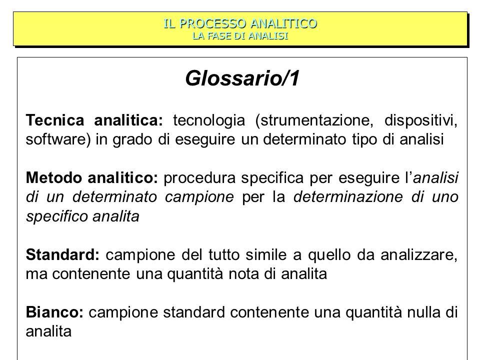 Glossario/1 Tecnica analitica: tecnologia (strumentazione, dispositivi, software) in grado di eseguire un determinato tipo di analisi Metodo analitico