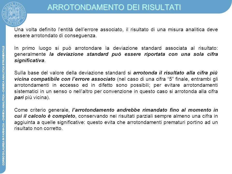 DIPARTIMENTO DI CHIMICA G. CIAMICIAN – CHIMICA ANALITICA STRUMENTALE CORSO DI LAUREA IN FARMACIA – CHIMICA ANALITICA – CHIMICA ANALITICA STRUMENTALE A