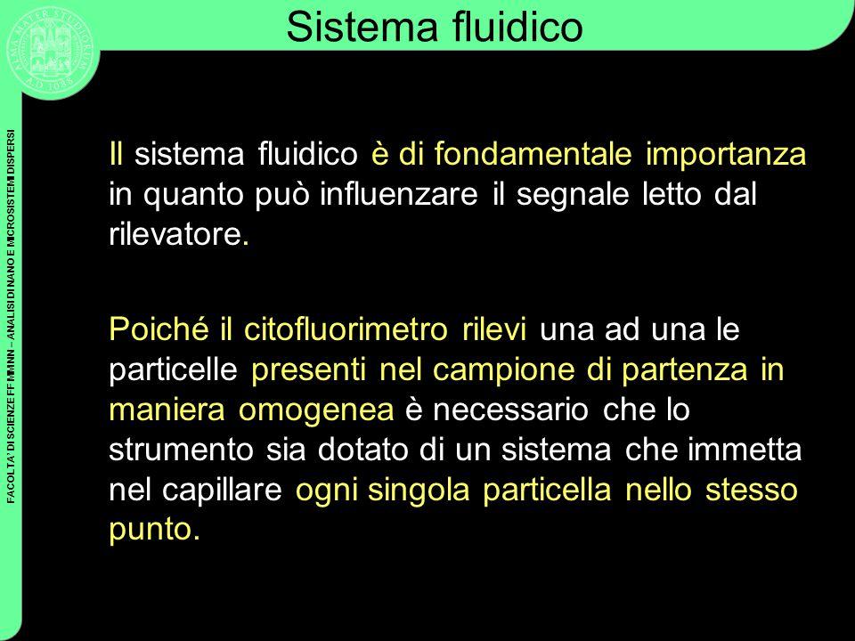 FACOLTA DI SCIENZE FF MM NN – ANALISI DI NANO E MICROSISTEMI DISPERSI Sistema fluidico Il sistema fluidico è di fondamentale importanza in quanto può
