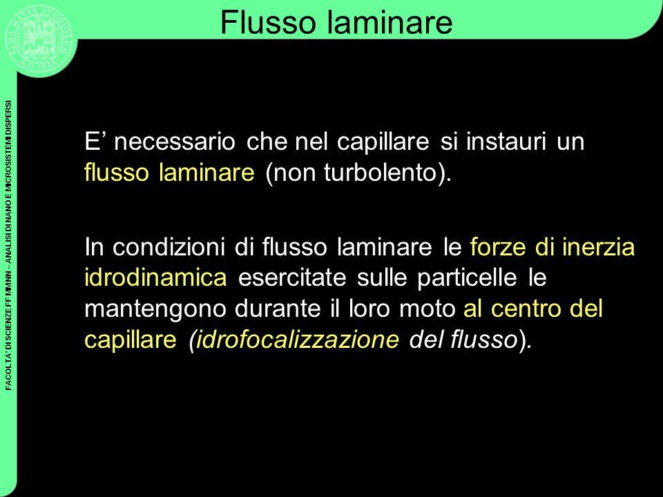 FACOLTA DI SCIENZE FF MM NN – ANALISI DI NANO E MICROSISTEMI DISPERSI E necessario che nel capillare si instauri un flusso laminare (non turbolento).