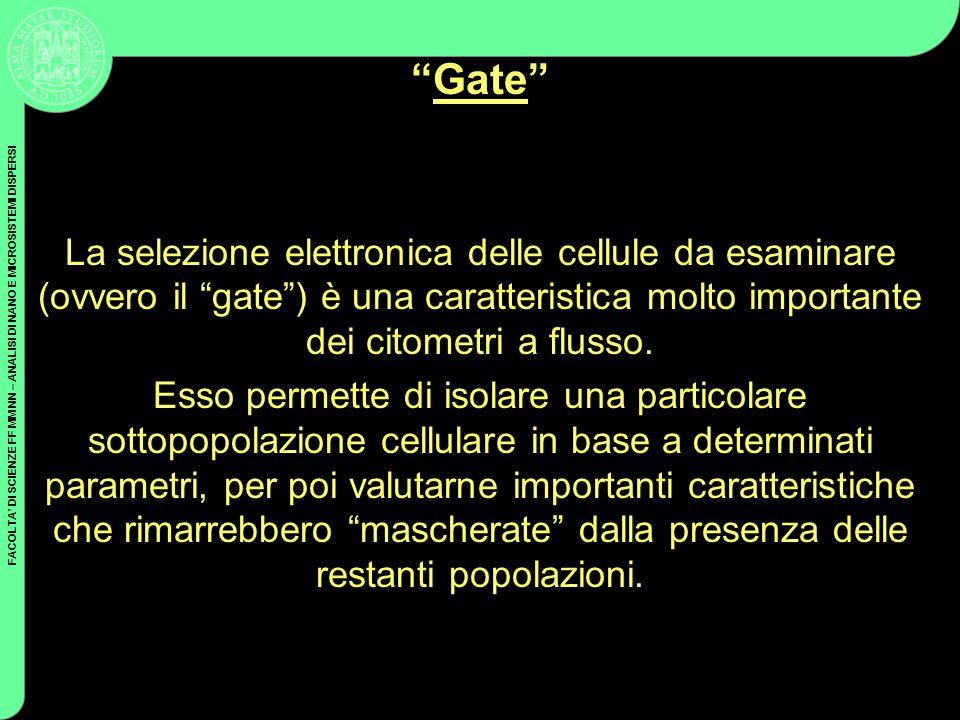 FACOLTA DI SCIENZE FF MM NN – ANALISI DI NANO E MICROSISTEMI DISPERSI Gate La selezione elettronica delle cellule da esaminare (ovvero il gate) è una