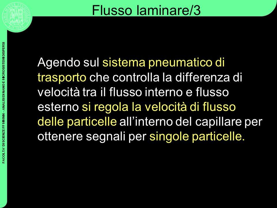 FACOLTA DI SCIENZE FF MM NN – ANALISI DI NANO E MICROSISTEMI DISPERSI I segnali originati sono solitamente di tre tipi: 1)Diffusione a basso angolo (Forward scatter) 2)Diffusione a 90° (Side scatter) 3)Fluorescenza Tali segnali sono quindi legati alle caratteristiche fisiche della particella e alla eventuale presenza di molecole fluorescenti localizzate in esse.