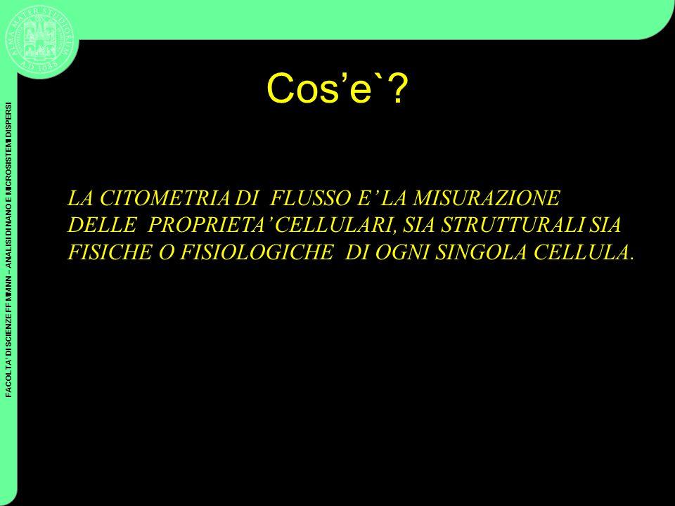 FACOLTA DI SCIENZE FF MM NN – ANALISI DI NANO E MICROSISTEMI DISPERSI Coulter Cytometry Cose`? LA CITOMETRIA DI FLUSSO E LA MISURAZIONE DELLE PROPRIET