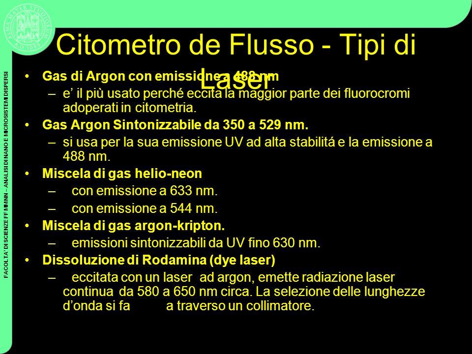 FACOLTA DI SCIENZE FF MM NN – ANALISI DI NANO E MICROSISTEMI DISPERSI Coulter Cytometry Citometro de Flusso - Tipi di Laser Gas di Argon con emissione