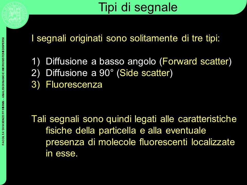 FACOLTA DI SCIENZE FF MM NN – ANALISI DI NANO E MICROSISTEMI DISPERSI Coulter Cytometry Citometro di Flusso - Tipi di Segnali I fotomoltiplicatori generano tre tipi basici di segnali: PICCO: e il segnale primario, della durata uguale al tempo che impiega la cellula ad attraversare il laser (de 2 a 10µs) e la massima altezza indica la massima emissione di luce che accade quando la particella si trova in mezzo alla zona di illuminazione.