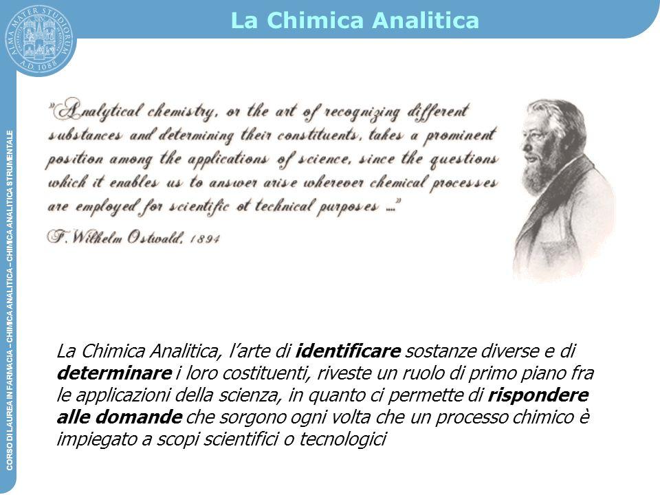 DIPARTIMENTO DI CHIMICA G. CIAMICIAN – CHIMICA ANALITICA STRUMENTALE CORSO DI LAUREA IN FARMACIA – CHIMICA ANALITICA – CHIMICA ANALITICA STRUMENTALE L