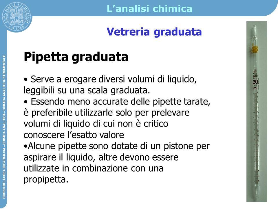 DIPARTIMENTO DI CHIMICA G.
