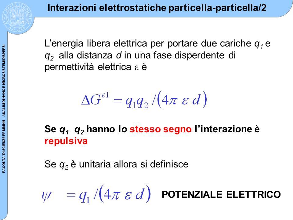 FACOLTA DI SCIENZE FF MM NN – ANALISI DI NANO E MICROSISTEMI DISPERSI Interazioni elettrostatiche particella-particella/2 Lenergia libera elettrica pe