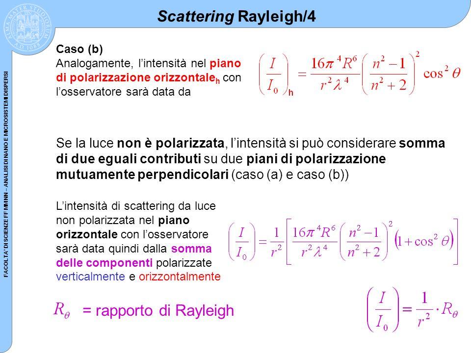 FACOLTA DI SCIENZE FF MM NN – ANALISI DI NANO E MICROSISTEMI DISPERSI Caso (b) Analogamente, lintensità nel piano di polarizzazione orizzontale h con