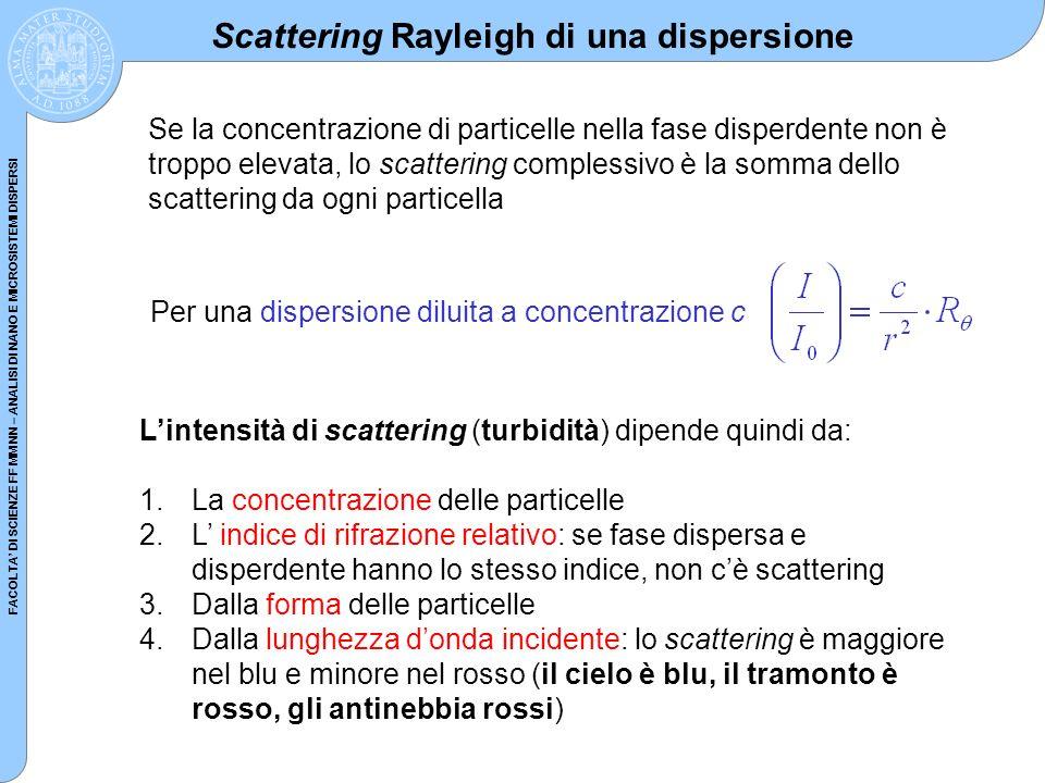FACOLTA DI SCIENZE FF MM NN – ANALISI DI NANO E MICROSISTEMI DISPERSI Scattering Rayleigh di una dispersione Se la concentrazione di particelle nella