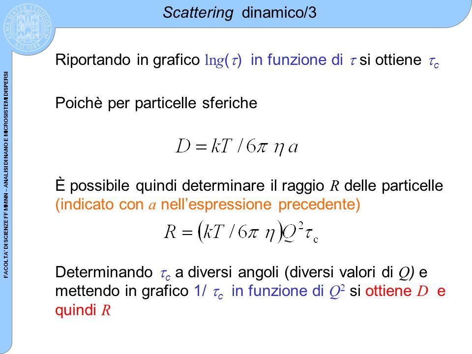 FACOLTA DI SCIENZE FF MM NN – ANALISI DI NANO E MICROSISTEMI DISPERSI Scattering dinamico/3 Riportando in grafico lng ( ) in funzione di si ottiene c