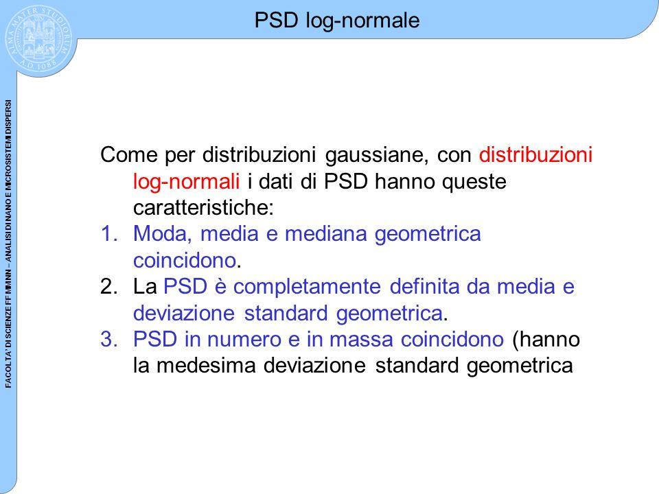 FACOLTA DI SCIENZE FF MM NN – ANALISI DI NANO E MICROSISTEMI DISPERSI Come per distribuzioni gaussiane, con distribuzioni log-normali i dati di PSD ha