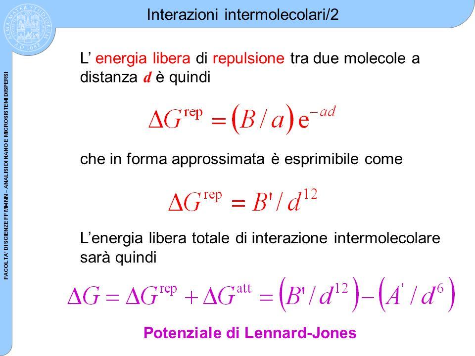 FACOLTA DI SCIENZE FF MM NN – ANALISI DI NANO E MICROSISTEMI DISPERSI Interazioni intermolecolari/2 L energia libera di repulsione tra due molecole a