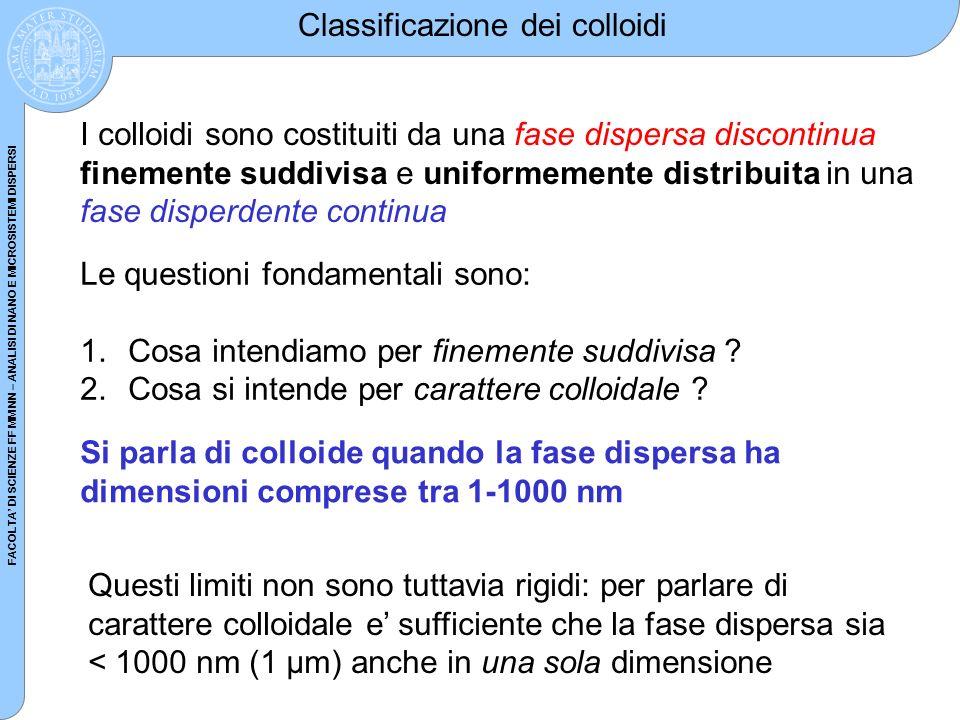 FACOLTA DI SCIENZE FF MM NN – ANALISI DI NANO E MICROSISTEMI DISPERSI Classificazione dei colloidi I colloidi sono costituiti da una fase dispersa dis