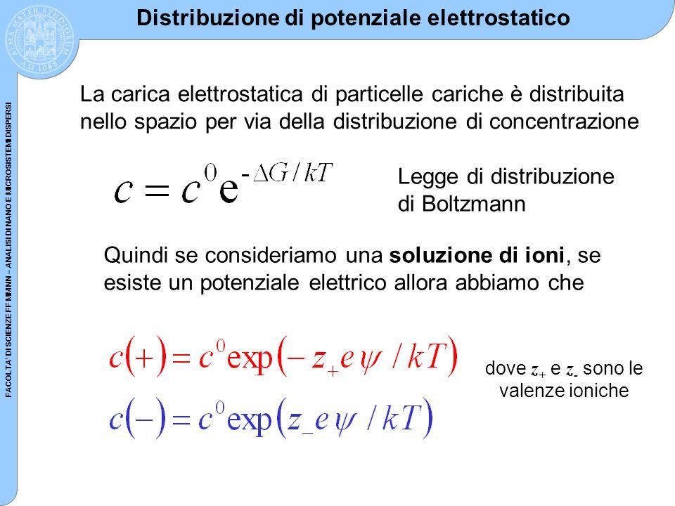 FACOLTA DI SCIENZE FF MM NN – ANALISI DI NANO E MICROSISTEMI DISPERSI Distribuzione di potenziale elettrostatico La carica elettrostatica di particell