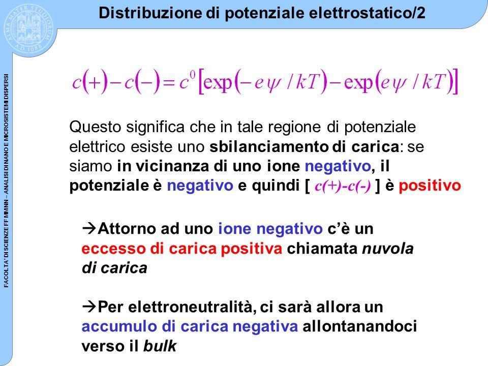 FACOLTA DI SCIENZE FF MM NN – ANALISI DI NANO E MICROSISTEMI DISPERSI Questo significa che in tale regione di potenziale elettrico esiste uno sbilanci