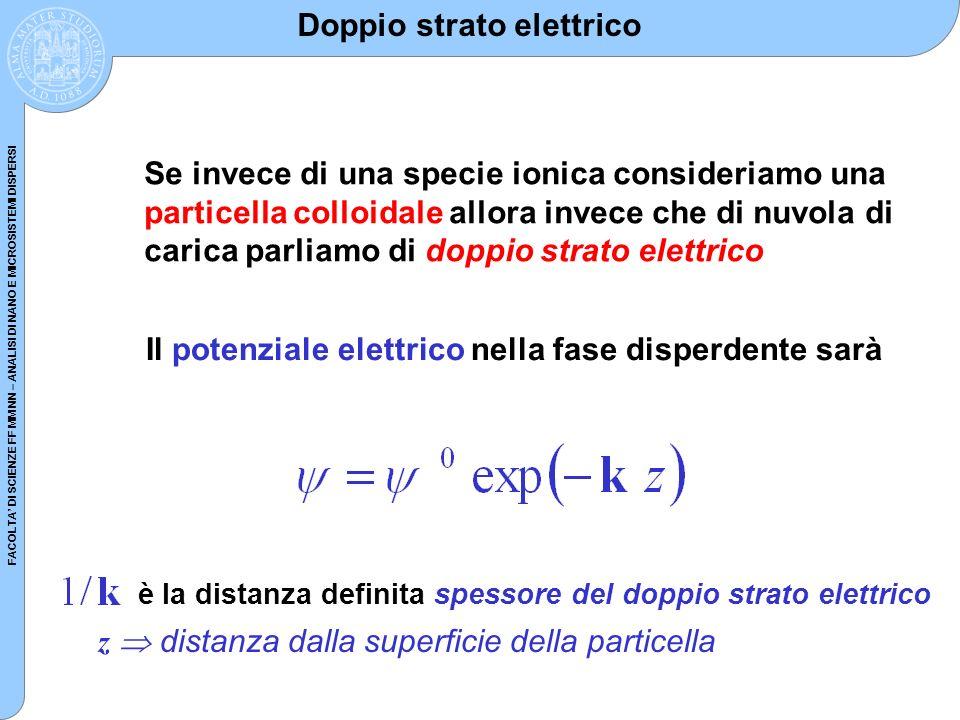 FACOLTA DI SCIENZE FF MM NN – ANALISI DI NANO E MICROSISTEMI DISPERSI Doppio strato elettrico Se invece di una specie ionica consideriamo una particel