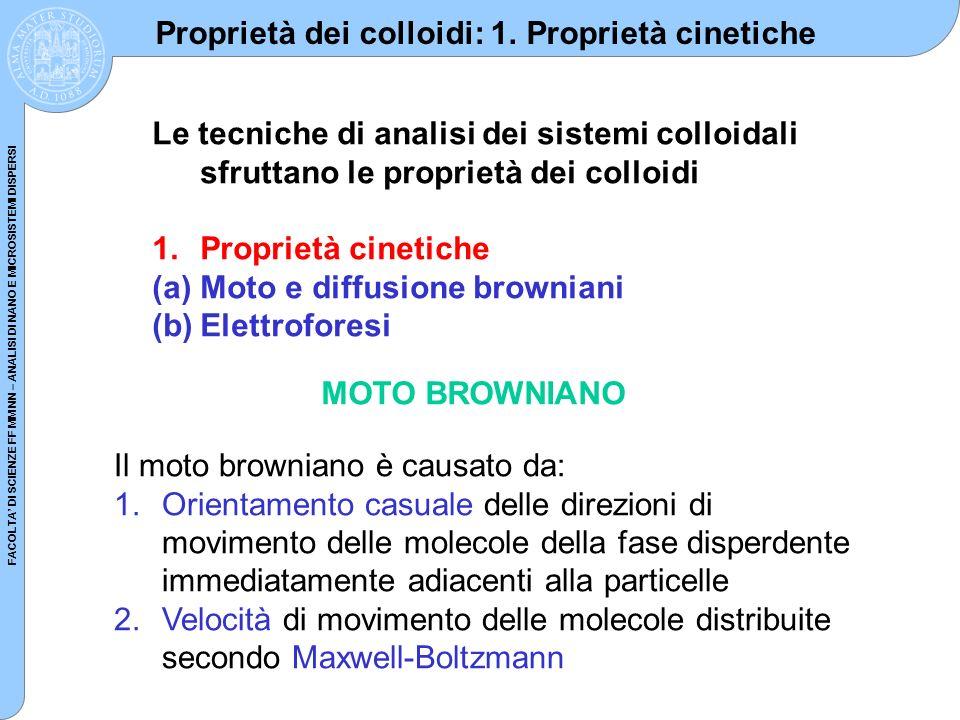 FACOLTA DI SCIENZE FF MM NN – ANALISI DI NANO E MICROSISTEMI DISPERSI Proprietà dei colloidi: 1. Proprietà cinetiche MOTO BROWNIANO Il moto browniano