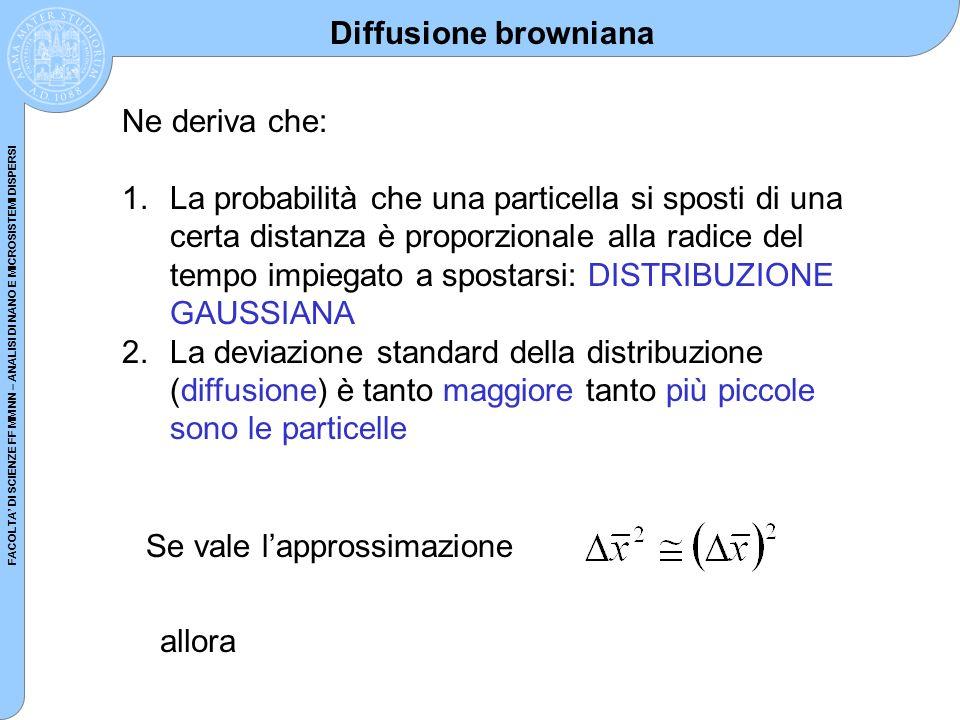 FACOLTA DI SCIENZE FF MM NN – ANALISI DI NANO E MICROSISTEMI DISPERSI Diffusione browniana Ne deriva che: 1.La probabilità che una particella si spost