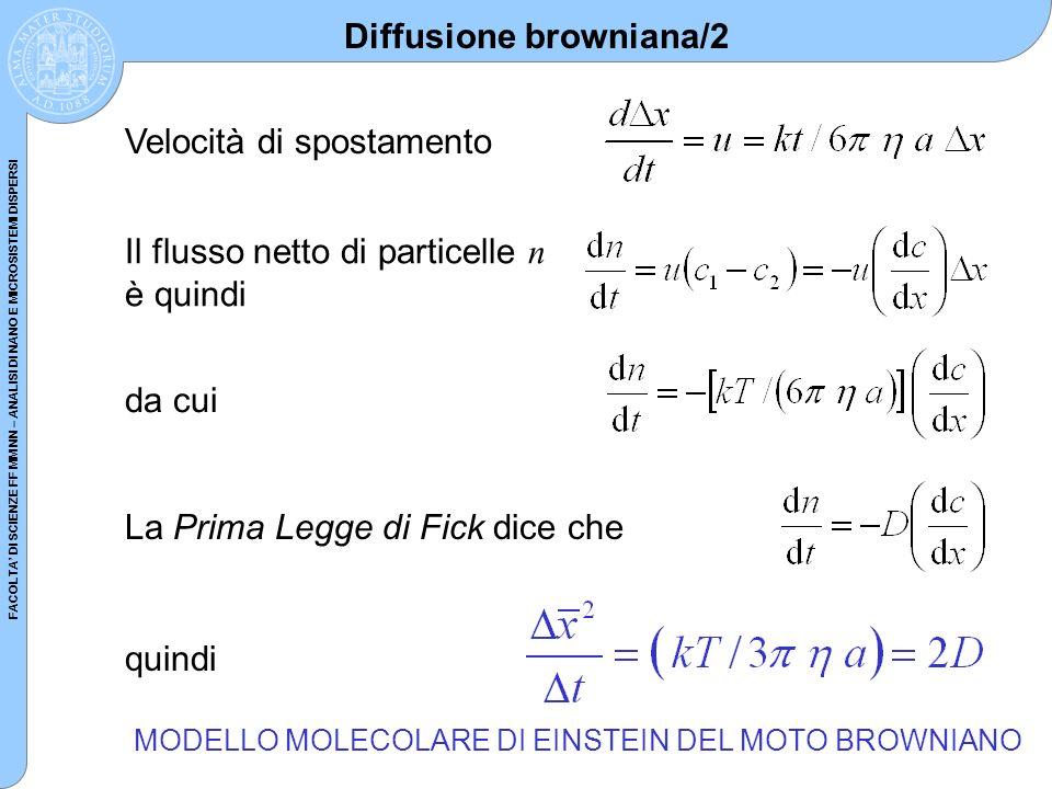 FACOLTA DI SCIENZE FF MM NN – ANALISI DI NANO E MICROSISTEMI DISPERSI Velocità di spostamento Diffusione browniana/2 Il flusso netto di particelle n è