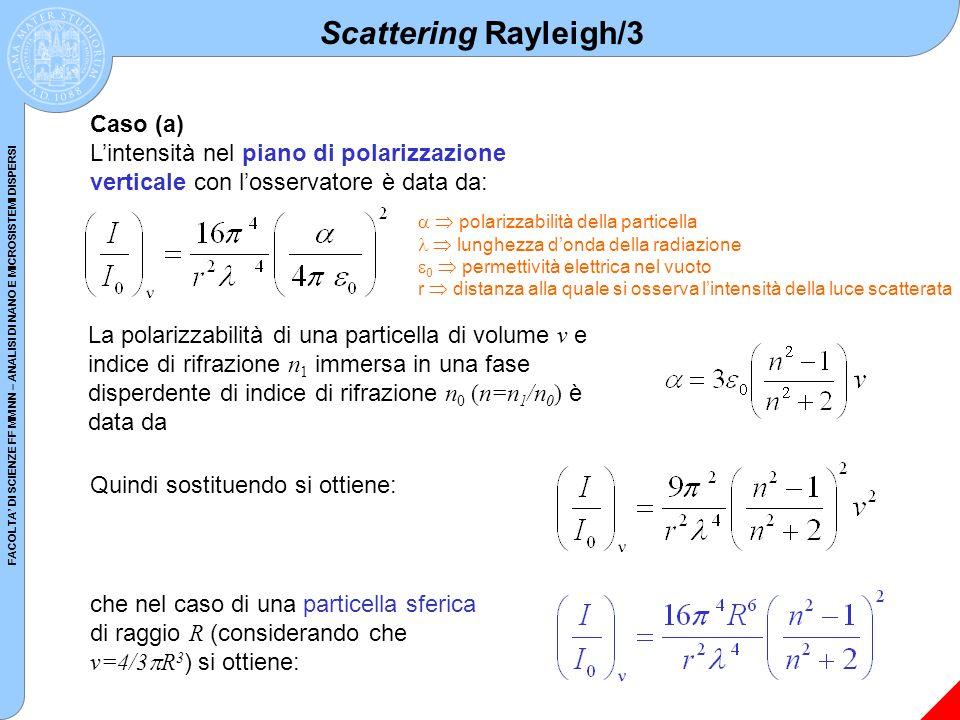 FACOLTA DI SCIENZE FF MM NN – ANALISI DI NANO E MICROSISTEMI DISPERSI Scattering Rayleigh/3 Caso (a) Lintensità nel piano di polarizzazione verticale