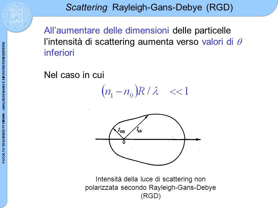 FACOLTA DI SCIENZE FF MM NN – ANALISI DI NANO E MICROSISTEMI DISPERSI Scattering Rayleigh-Gans-Debye (RGD) Allaumentare delle dimensioni delle partice