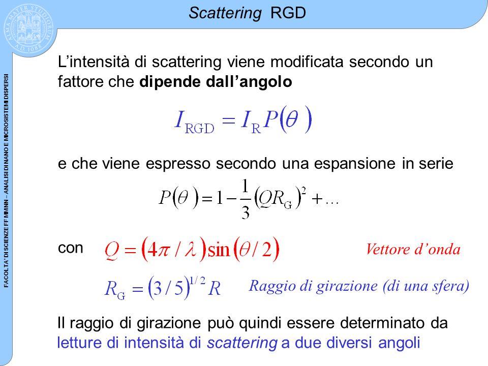 FACOLTA DI SCIENZE FF MM NN – ANALISI DI NANO E MICROSISTEMI DISPERSI Scattering RGD Lintensità di scattering viene modificata secondo un fattore che