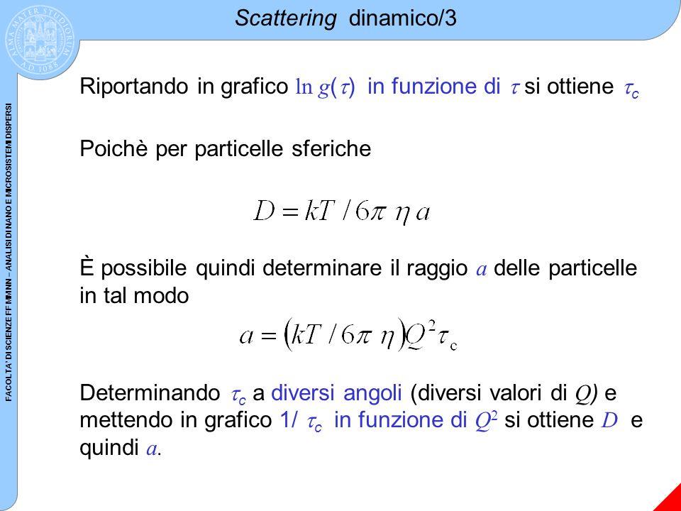 FACOLTA DI SCIENZE FF MM NN – ANALISI DI NANO E MICROSISTEMI DISPERSI Scattering dinamico/3 Riportando in grafico ln g ( ) in funzione di si ottiene c