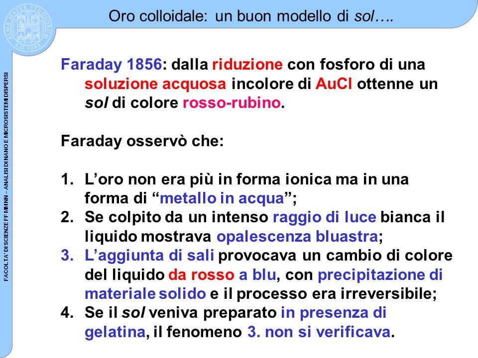 FACOLTA DI SCIENZE FF MM NN – ANALISI DI NANO E MICROSISTEMI DISPERSI Oro colloidale: un buon modello di sol…. Faraday 1856: dalla riduzione con fosfo