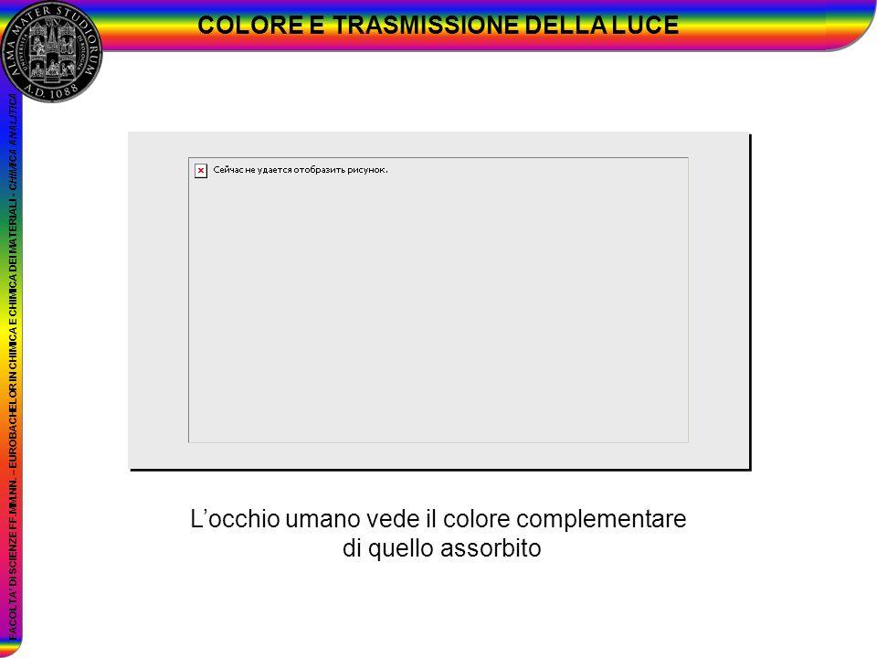 FACOLTA DI SCIENZE FF.MM.NN. – EUROBACHELOR IN CHIMICA E CHIMICA DEI MATERIALI - CHIMICA ANALITICA Locchio umano vede il colore complementare di quell