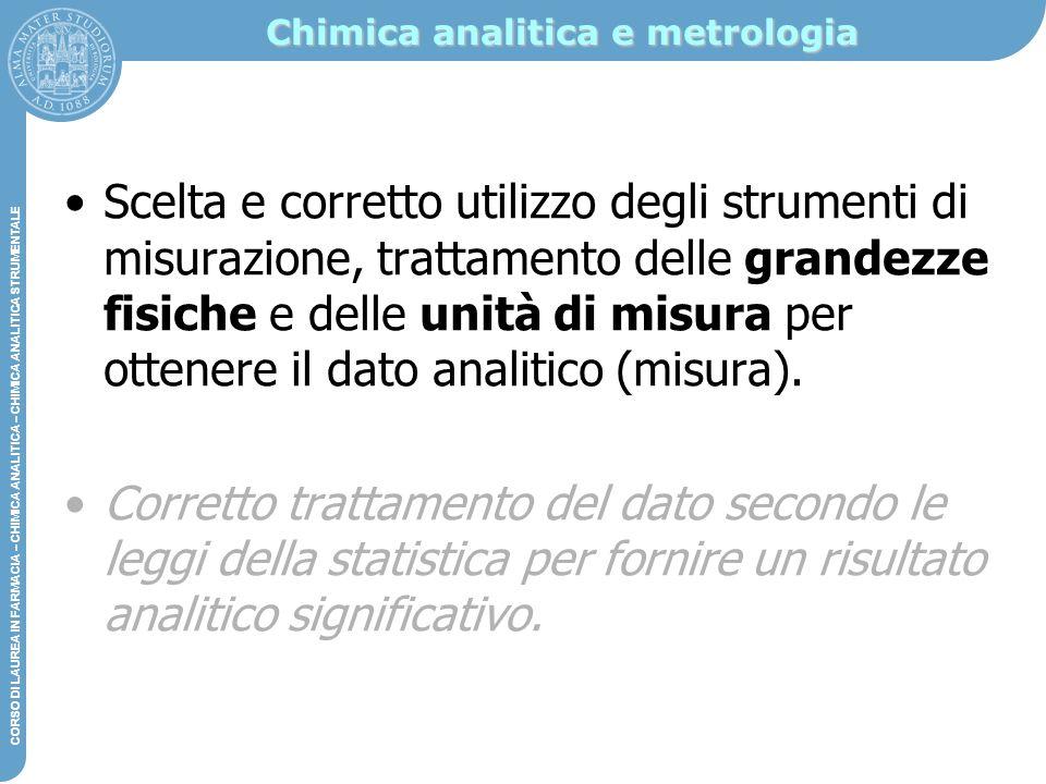 DIPARTIMENTO DI CHIMICA G. CIAMICIAN – CHIMICA ANALITICA STRUMENTALE CORSO DI LAUREA IN FARMACIA – CHIMICA ANALITICA – CHIMICA ANALITICA STRUMENTALE C