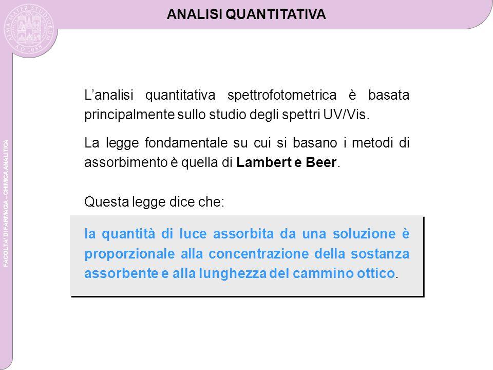 FACOLTA DI FARMACIA – CHIMICA ANALITICA Lanalisi quantitativa spettrofotometrica è basata principalmente sullo studio degli spettri UV/Vis. La legge f
