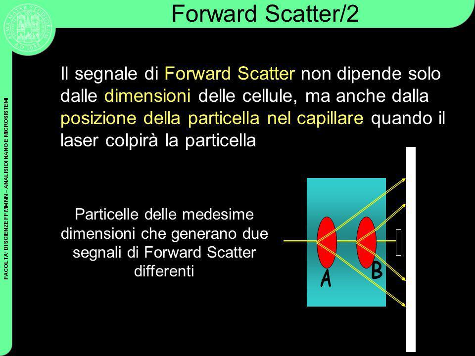 FACOLTA DI SCIENZE FF MM NN – ANALISI DI NANO E MICROSISTEMI Il segnale di Forward Scatter non dipende solo dalle dimensioni delle cellule, ma anche d