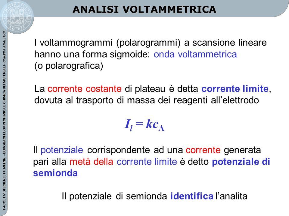 FACOLTA DI SCIENZE FF.MM.NN. – EUROBACHELOR IN CHIMICA E CHIMICA DEI MATERIALI - CHIMICA ANALITICA ANALISI VOLTAMMETRICA I voltammogrammi (polarogramm