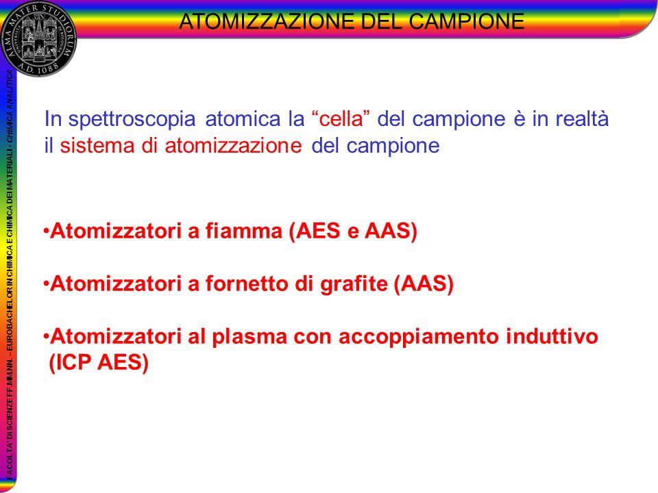 FACOLTA DI SCIENZE FF.MM.NN. – EUROBACHELOR IN CHIMICA E CHIMICA DEI MATERIALI - CHIMICA ANALITICA ATOMIZZAZIONE DEL CAMPIONE In spettroscopia atomica